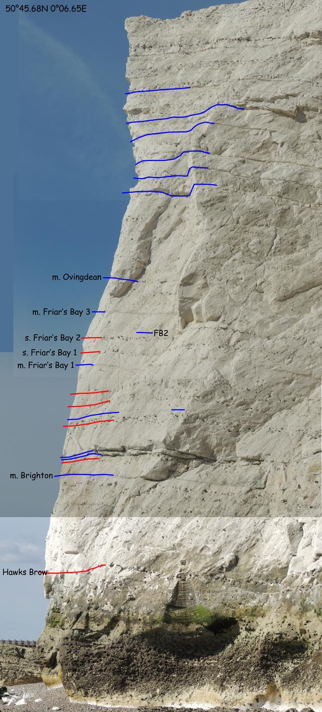 Face Est de Splash Point - détail des niveaux-repères