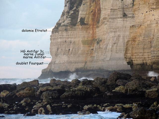 Le Cap d'Antifer vu depuis le SW avec quelques niveaux repères