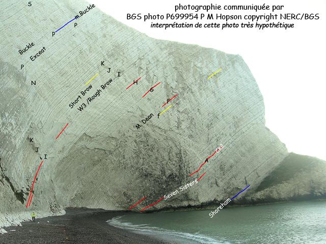 La base de la coupe de Scratchell's Bay