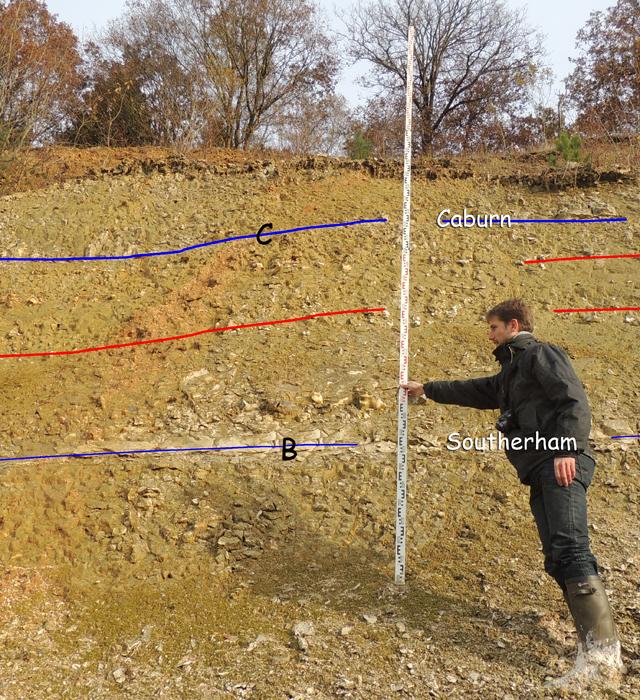 Entre les deux marnes - la perspective tend à réduire la distance entre les deux niveaux