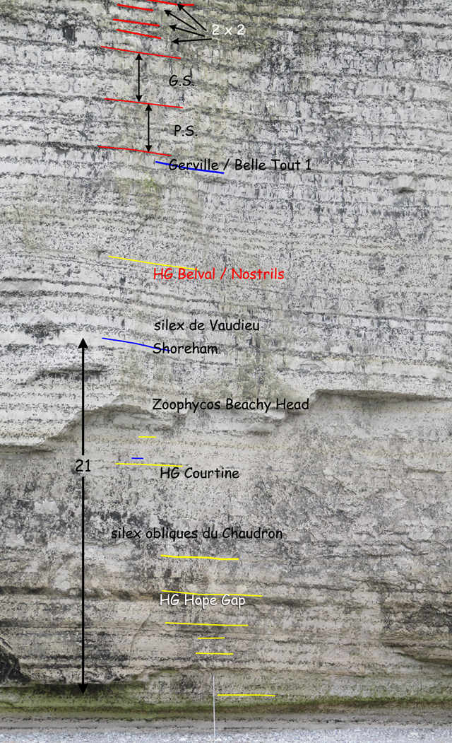 Base de la falaise en 49°43.12N / 0°13.78E