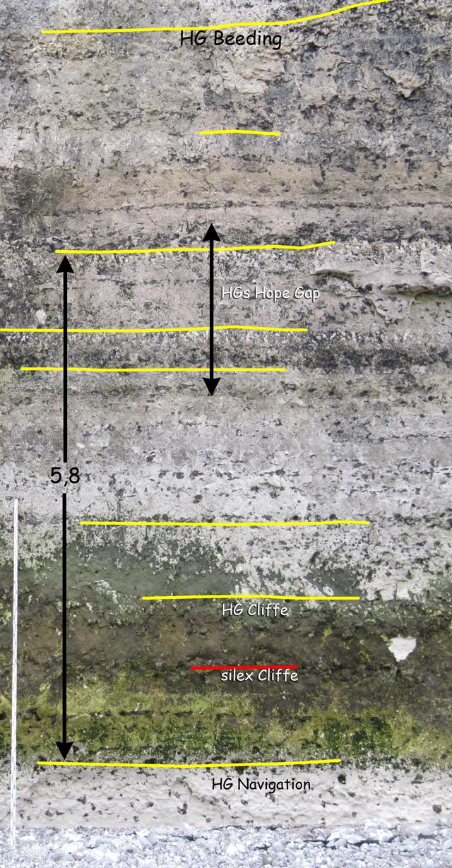Zoom sur la base de la falaise