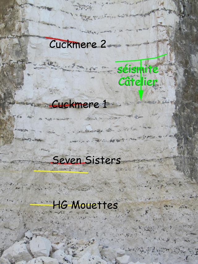séismite