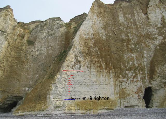 marne Brighton