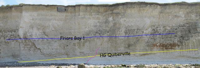 Quiberville