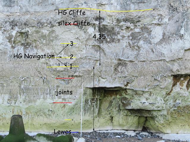 Coupe 6.04E - Entre la bentonite Lewes et le HG Cliffe