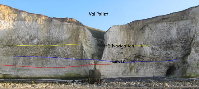 Val Pollet