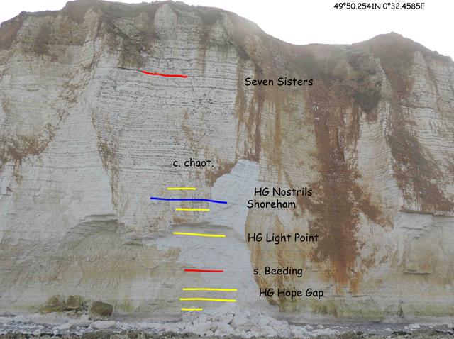 Partie supérieure du Coniacien inférieur et Coniacien moyen Coupe 49°50.25N 0°32.74E