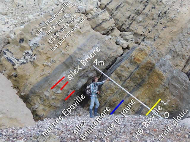Bloc adjacent du précédent, avec un décalage vertical des niveaux stratigraphiques