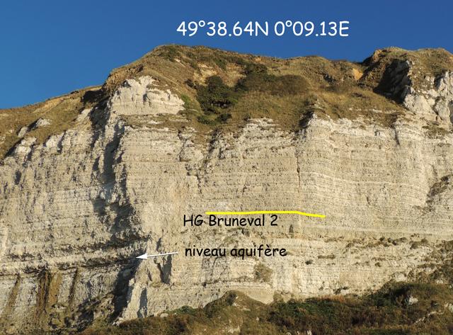La falaise de craie