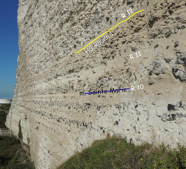 Niveaux-repères du Boulonnais replacés sur la coupe de la descente