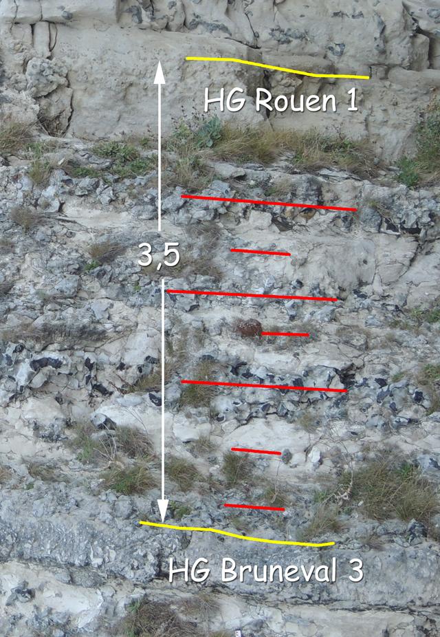 Intervalle entre le HG Bruneval 3 et le HG Rouen 1