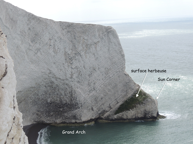 La coupe de Scratchell's Bay vue depuis l'ancienne  batterie des Needles.
