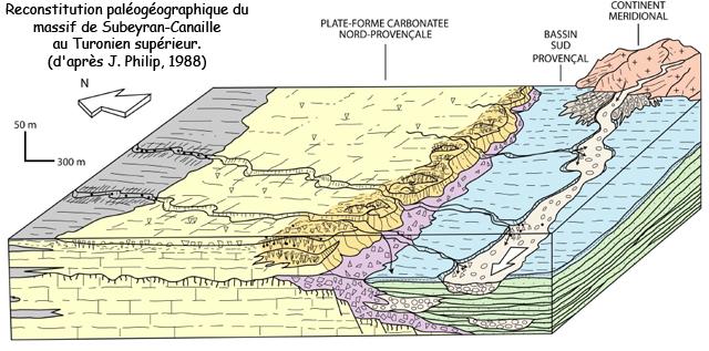 Paléogéographie des zones méridionales provençales au Turonien