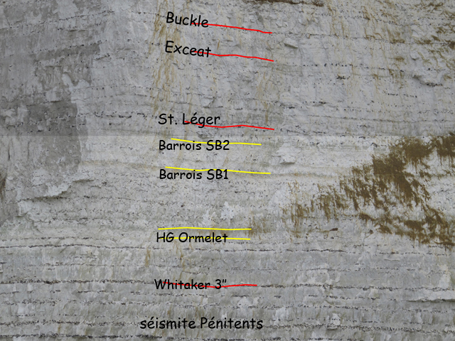 hard-grounds