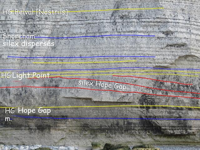 Discordance du HG Light Point sur les couches à silex