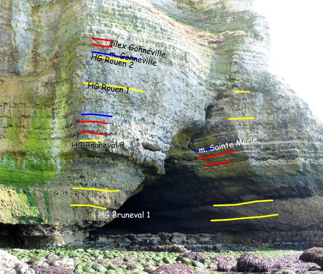 Entrée de la Grotte aux Pigeons et stratigraphie