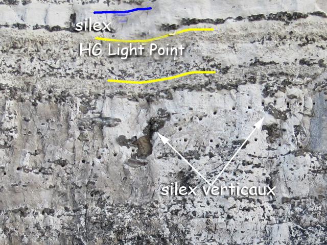 Silex verticaux